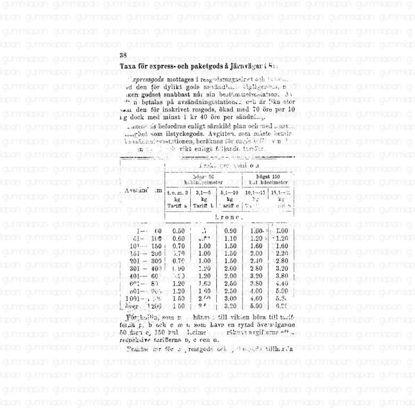 Afbeeldingen van Gedragen prijslijst - stempel - Gummiapan